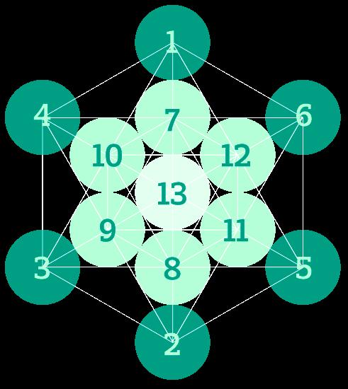 Grafik fruit-of-life 1-13